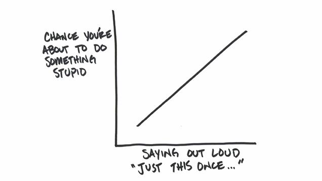 گفتن جملهی «فقط همین یک بار» نشاندهنده علاقه شما به انجام دادن کاری احمقانه است